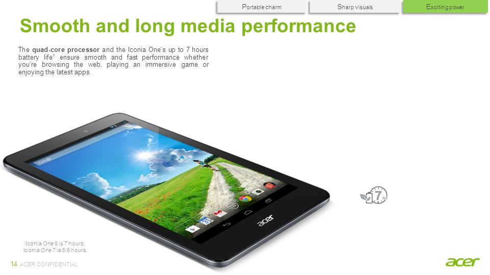 ACER CONFIDENTIAL 14 P ortable charm S harp visuals E xciting power Smooth and long media performance The quad-core processor and the Iconia One's up