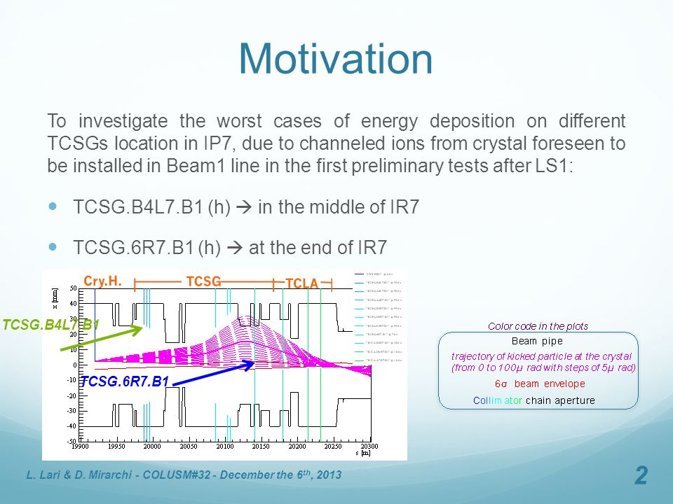 Motivation To investigate the worst cases of energy deposition on different TCSGs location in IP7, due to channeled ions from crystal foreseen to be installed in Beam1 line in the first preliminary tests after LS1: TCSG.B4L7.B1 (h)  in the middle of IR7 TCSG.6R7.B1 (h)  at the end of IR7 L.