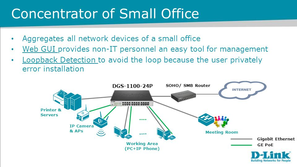 Concentrator of Small Office Aggregates all network devices of a small office Web GUI provides non-IT personnel an easy tool for management Loopback Detection to avoid the loop because the user privately error installation SOHO/ SMB Router DGS-1100-24P Printer & Servers Working Area (PC+IP Phone) GE PoE IP Camera & APs Gigabit Ethernet Meeting Room