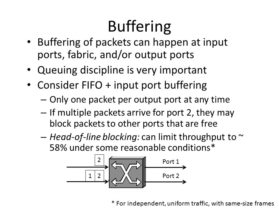 Buffering Buffering of packets can happen at input ports, fabric, and/or output ports Queuing discipline is very important Consider FIFO + input port