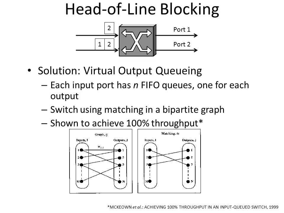 Head-of-Line Blocking Solution: Virtual Output Queueing – Each input port has n FIFO queues, one for each output – Switch using matching in a bipartit