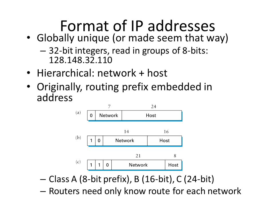 Format of IP addresses Globally unique (or made seem that way) – 32-bit integers, read in groups of 8-bits: 128.148.32.110 Hierarchical: network + hos