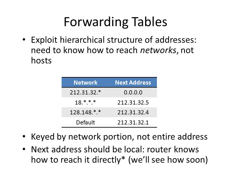 Forwarding Tables Exploit hierarchical structure of addresses: need to know how to reach networks, not hosts Keyed by network portion, not entire addr
