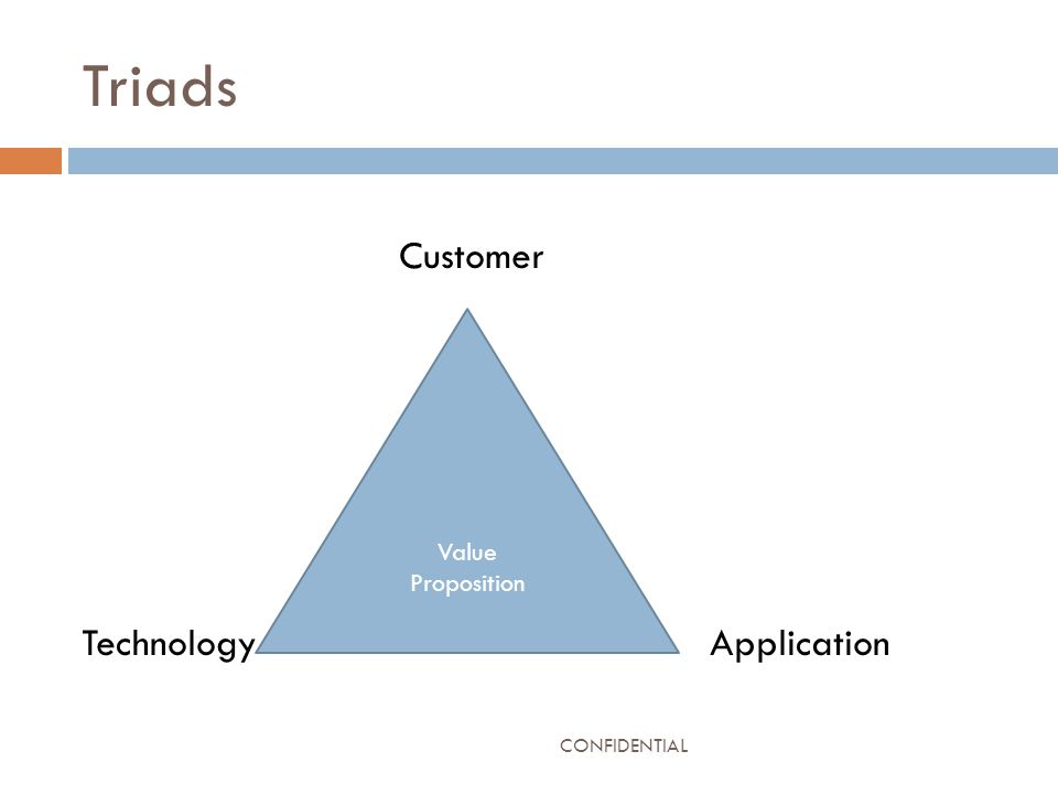 Triads Customer Technology Application Value Proposition CONFIDENTIAL