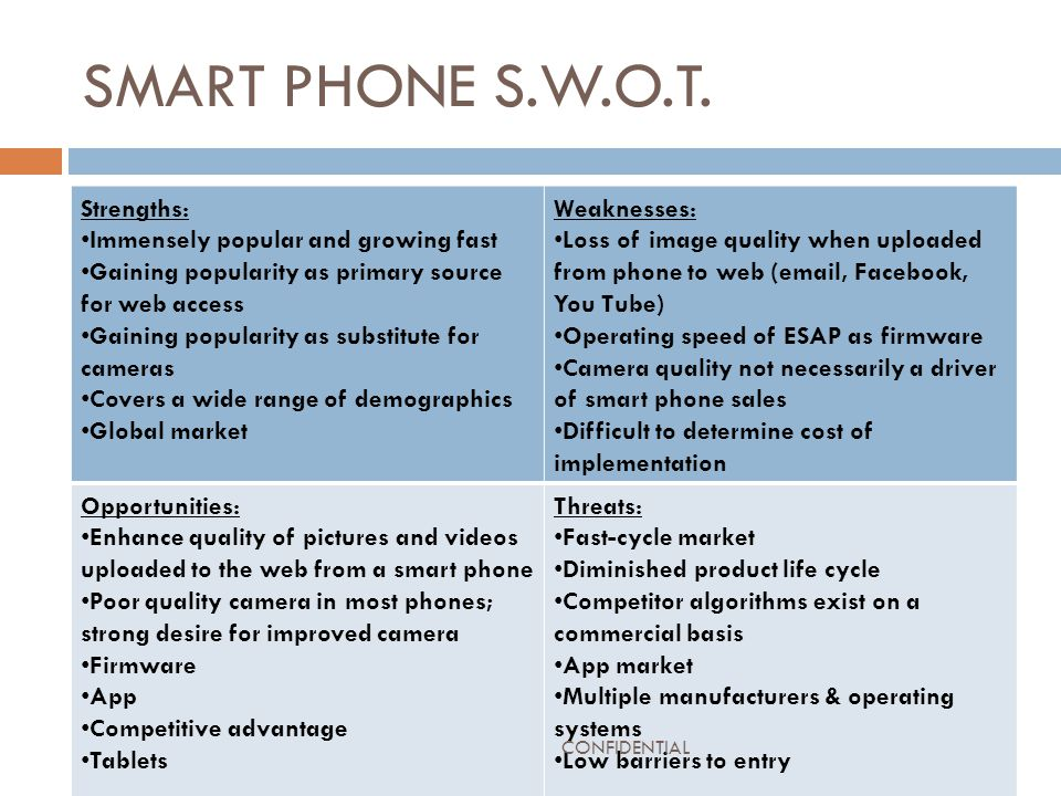 SMART PHONE S.W.O.T. Strengths: Immensely popular and growing fast Gaining popularity as primary source for web access Gaining popularity as substitut