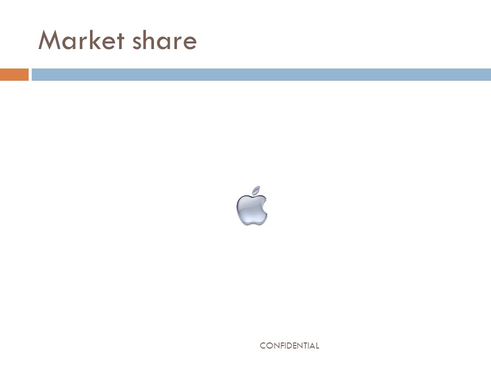Market share CONFIDENTIAL