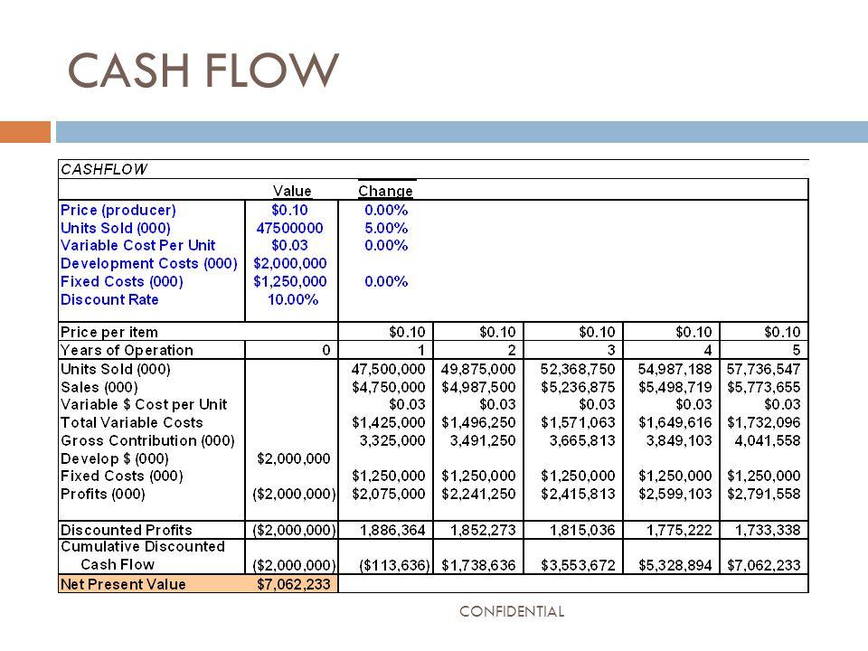 CASH FLOW CONFIDENTIAL