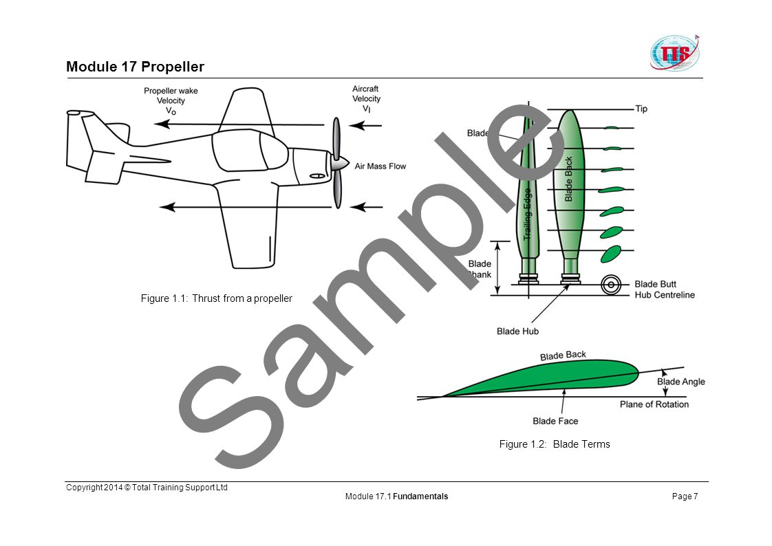 Module 17 Propeller Propeller Terms Before starting any discussion about propellers, it is necessary to define some basic terms to avoid confusion and misunderstanding.