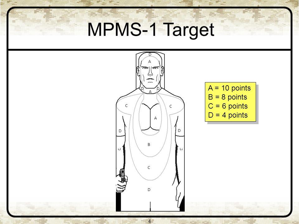 4 MPMS-1 Target A = 10 points B = 8 points C = 6 points D = 4 points A = 10 points B = 8 points C = 6 points D = 4 points A D D D A D D C C B C A D