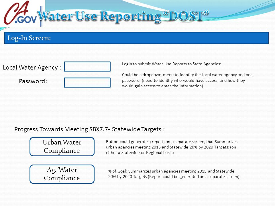 Log-In Screen: Progress Towards Meeting SBX7.7- Statewide Targets : Urban Water Compliance Ag. Water Compliance Local Water Agency : Password: Button