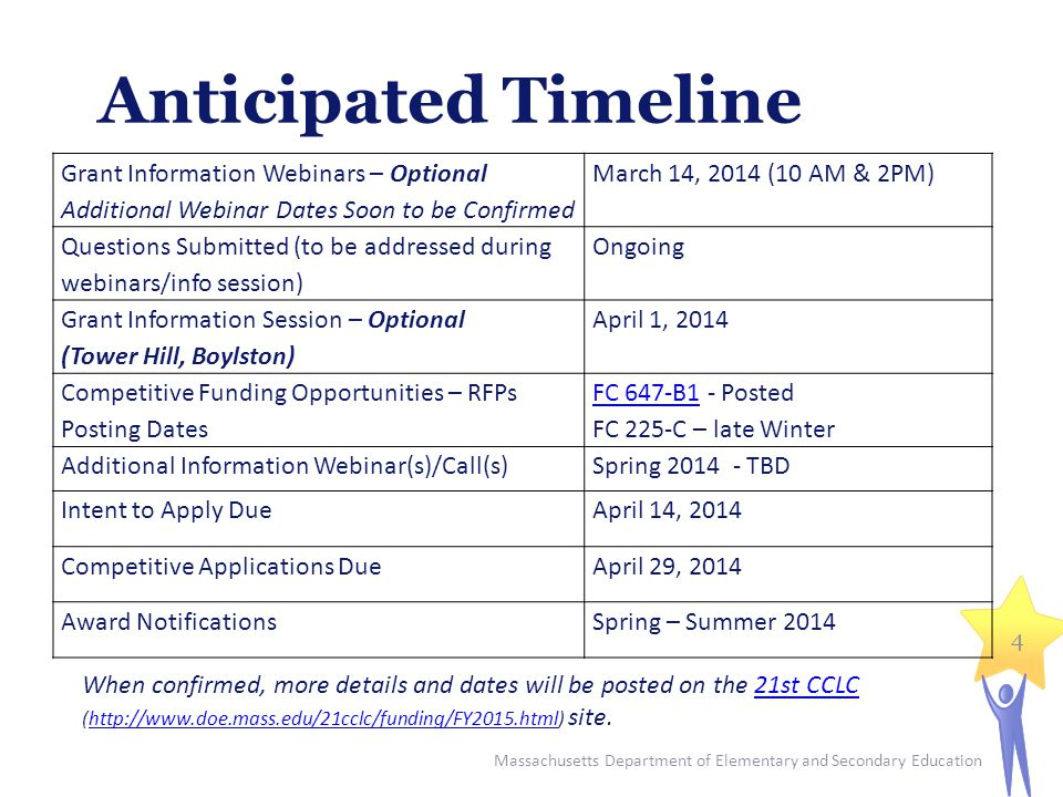 Anticipated Timeline Massachusetts Department of Elementary and Secondary Education 4 Grant Information Webinars – Optional Additional Webinar Dates Soon to be Confirmed March 14, 2014 (10 AM & 2PM) Questions Submitted (to be addressed during webinars/info session) Ongoing Grant Information Session – Optional (Tower Hill, Boylston) April 1, 2014 Competitive Funding Opportunities – RFPs Posting Dates FC 647-B1FC 647-B1 - Posted FC 225-C – late Winter Additional Information Webinar(s)/Call(s)Spring TBD Intent to Apply DueApril 14, 2014 Competitive Applications DueApril 29, 2014 Award NotificationsSpring – Summer 2014 When confirmed, more details and dates will be posted on the 21st CCLC (  site.21st CCLChttp://