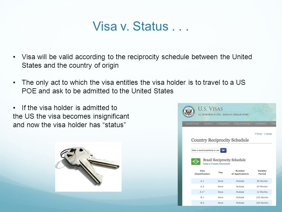 Visa v. Status... Visa will be valid according to the reciprocity schedule between the United States and the country of origin The only act to which t