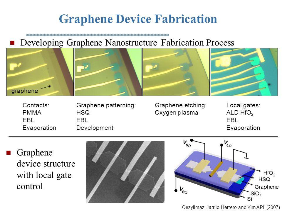 Graphene Device Fabrication Developing Graphene Nanostructure Fabrication Process Contacts: PMMA EBL Evaporation Graphene patterning: HSQ EBL Developm