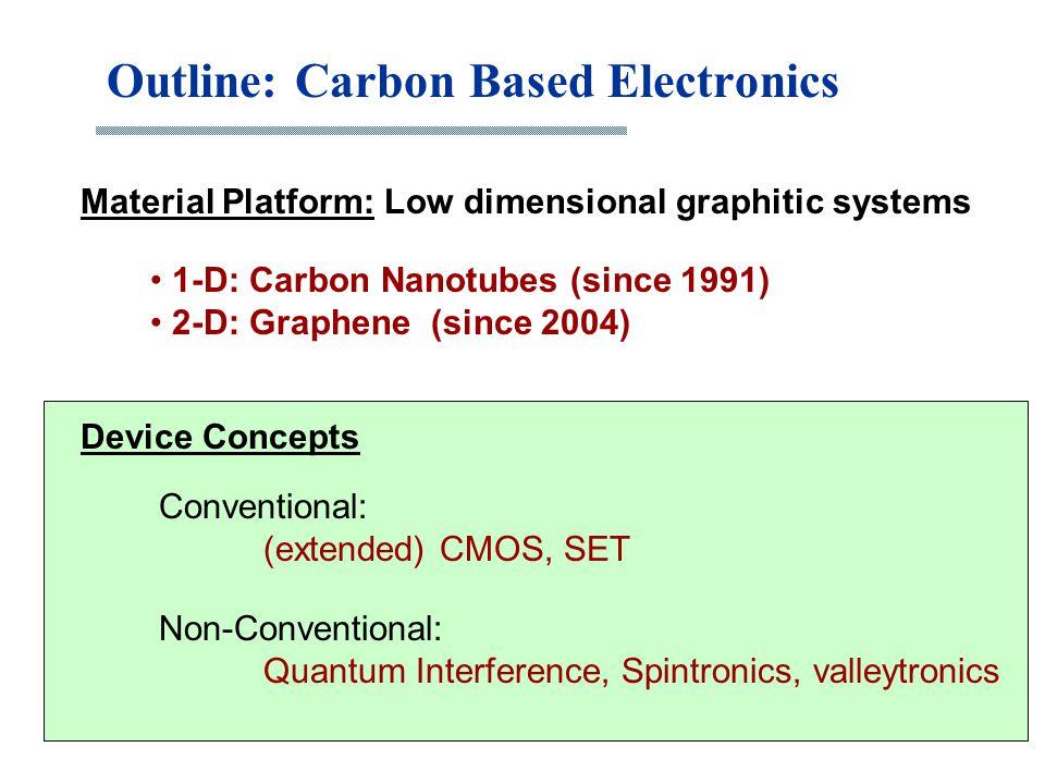 Outline: Carbon Based Electronics Material Platform: Low dimensional graphitic systems 1-D: Carbon Nanotubes (since 1991) 2-D: Graphene (since 2004) D