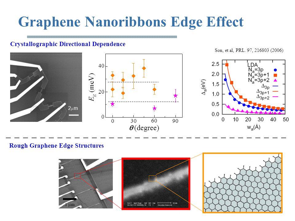 Crystallographic Directional Dependence Son, et al, PRL. 97, 216803 (2006) 2  m 030 60 90 0 20 40 E g (meV)  (degree) Graphene Nanoribbons Edge Eff