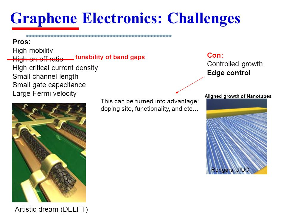 Rodgers, UIUC Aligned growth of Nanotubes Graphene Electronics: Challenges Pros: High mobility High on-off ratio High critical current density Small c