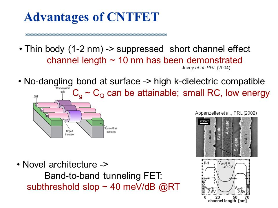 Advantages of CNTFET Novel architecture -> Band-to-band tunneling FET: subthreshold slop ~ 40 meV/dB @RT No-dangling bond at surface -> high k-dielect