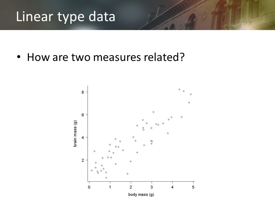 Linear type data How are two measures related