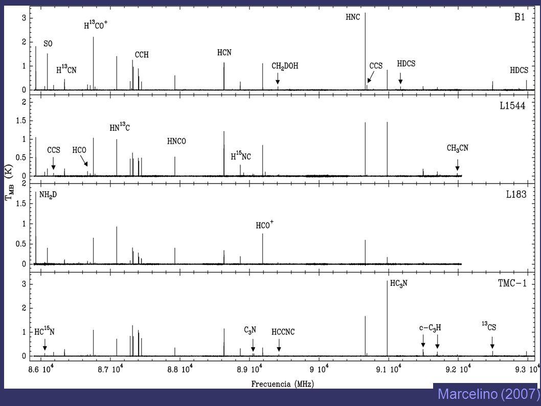 82.5-117.5 GHz Scan Marcelino ea (in prep)