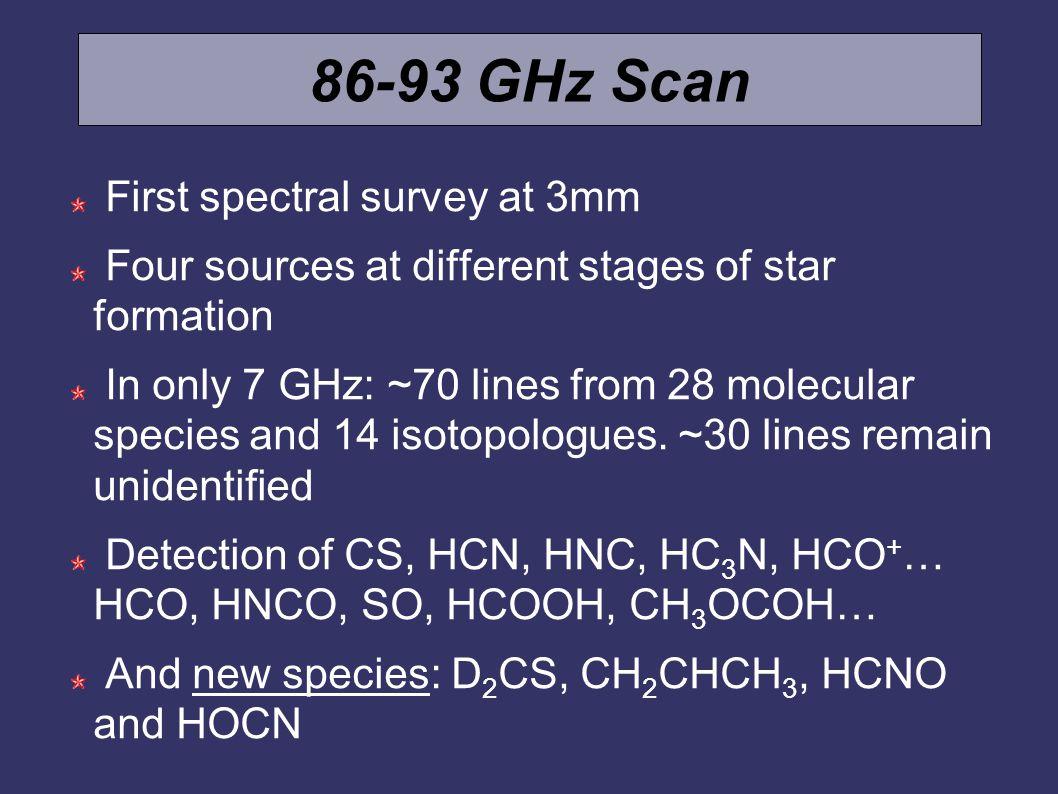 Sources TMC-1.Quiescent cloud. Rich in C. d=140 pc, n(H 2 )~6x10 4 cm -3, T kin ~10 K L183.