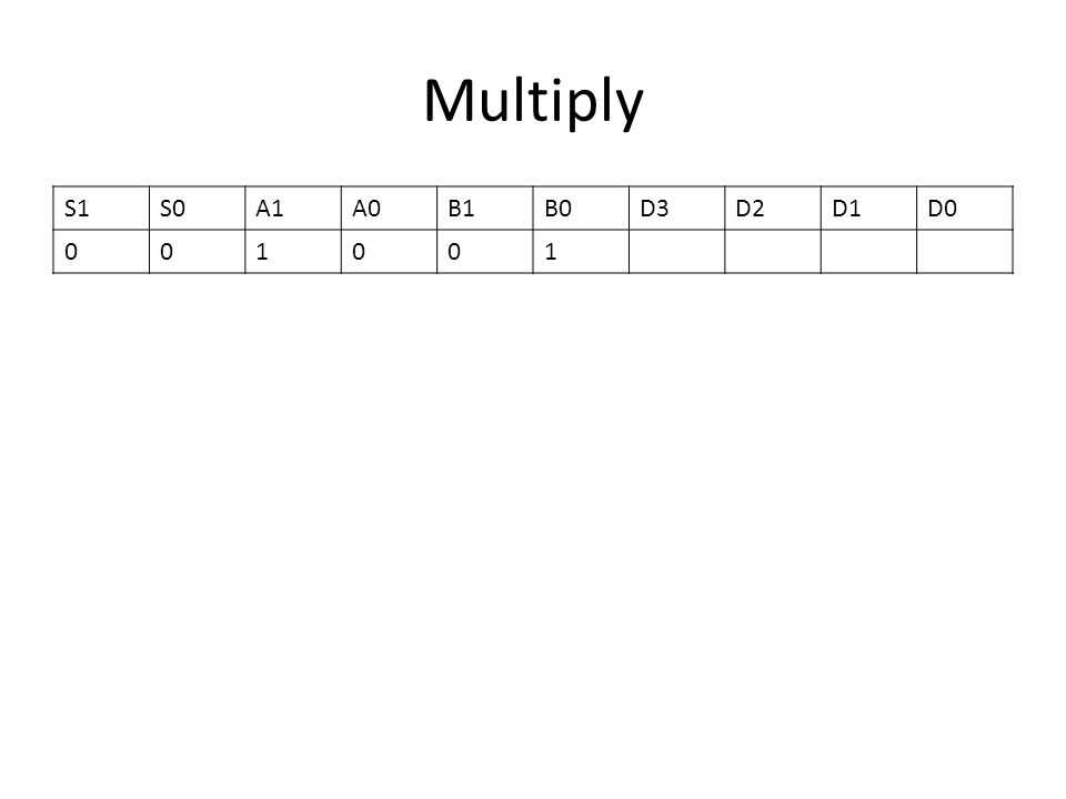 Multiply S1S0A1A0B1B0D3D2D1D0 001001