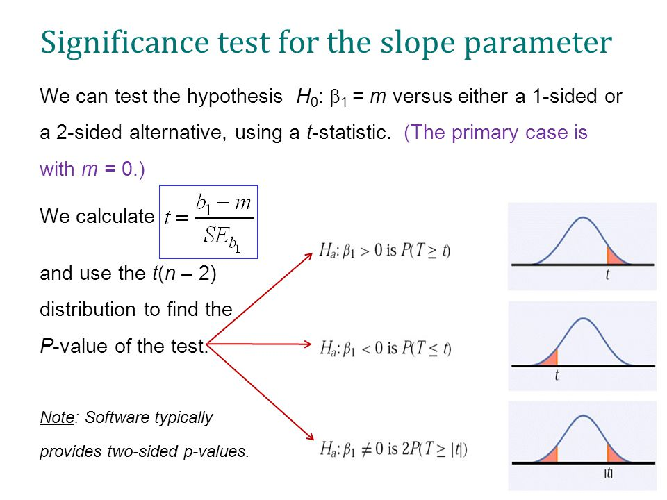Significance test for the slope parameter We can test the hypothesis H 0 :  1 = m versus either a 1-sided or a 2-sided alternative, using a t-statist