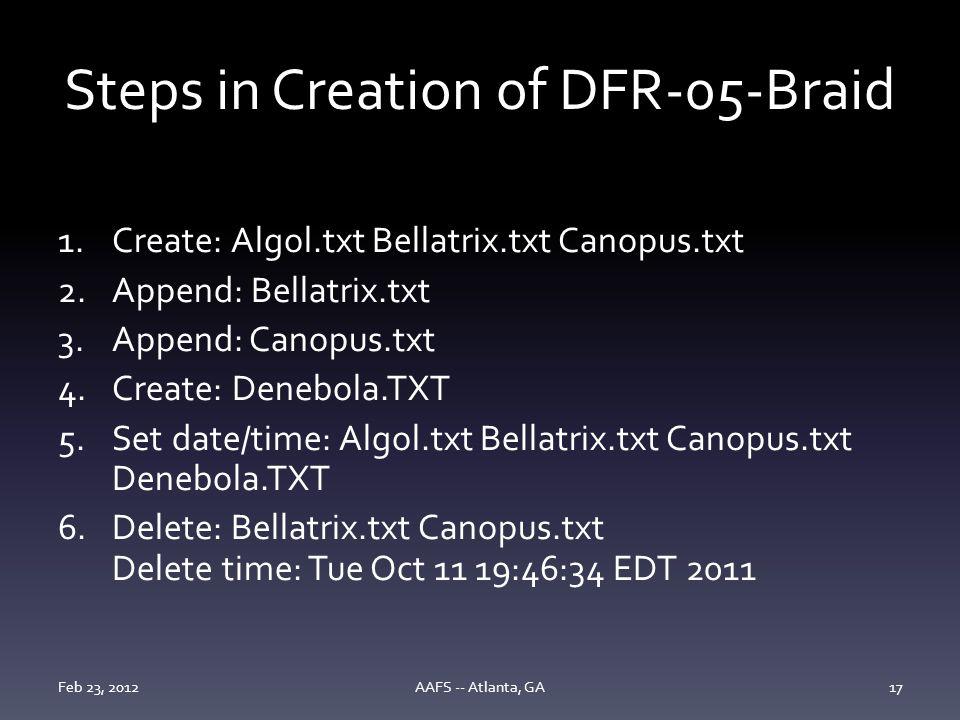 Steps in Creation of DFR-05-Braid 1.Create: Algol.txt Bellatrix.txt Canopus.txt 2.Append: Bellatrix.txt 3.Append: Canopus.txt 4.Create: Denebola.TXT 5.Set date/time: Algol.txt Bellatrix.txt Canopus.txt Denebola.TXT 6.Delete: Bellatrix.txt Canopus.txt Delete time: Tue Oct 11 19:46:34 EDT 2011 Feb 23, 2012AAFS -- Atlanta, GA17