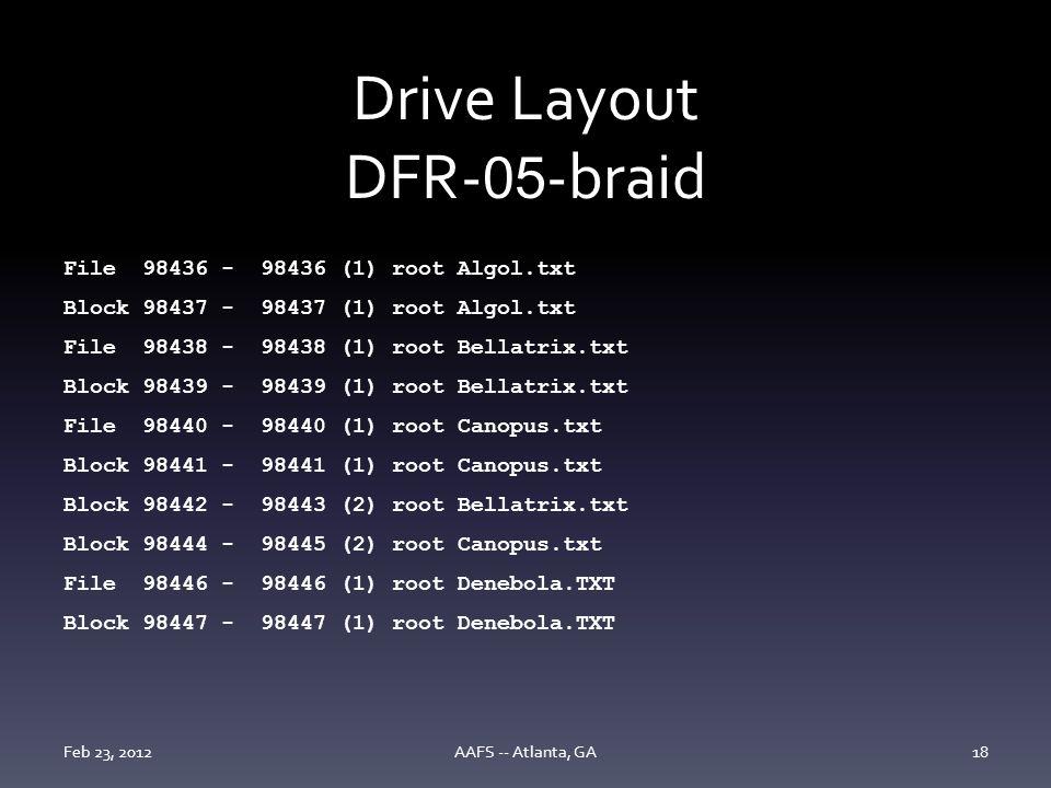 Drive Layout DFR- 05 -braid File 98436 - 98436 (1) root Algol.txt Block 98437 - 98437 (1) root Algol.txt File 98438 - 98438 (1) root Bellatrix.txt Block 98439 - 98439 (1) root Bellatrix.txt File 98440 - 98440 (1) root Canopus.txt Block 98441 - 98441 (1) root Canopus.txt Block 98442 - 98443 (2) root Bellatrix.txt Block 98444 - 98445 (2) root Canopus.txt File 98446 - 98446 (1) root Denebola.TXT Block 98447 - 98447 (1) root Denebola.TXT Feb 23, 2012AAFS -- Atlanta, GA18