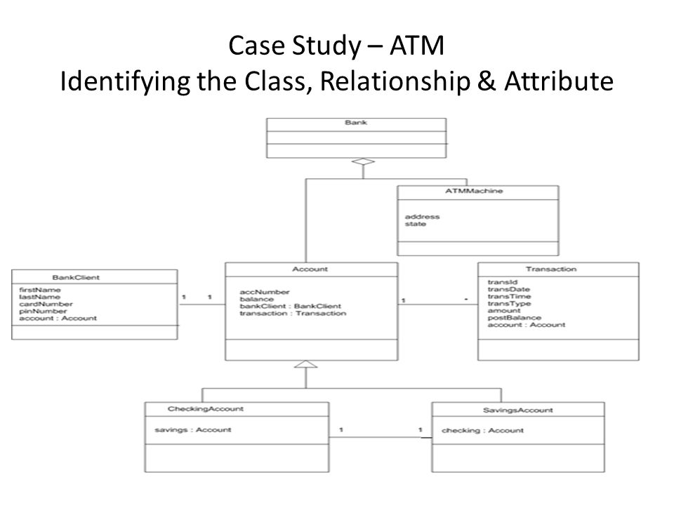 Case Study – ATM Identifying the Class, Relationship & Attribute