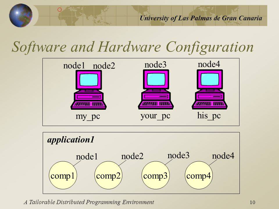 University of Las Palmas de Gran Canaria A Tailorable Distributed Programming Environment 10 my_pcyour_pchis_pc node1 node2 comp1 node1 comp2 node2 comp3 node3 comp4 node4 application1 node3 node4 Software and Hardware Configuration