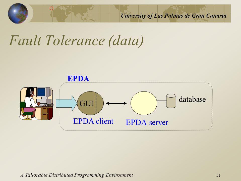 University of Las Palmas de Gran Canaria A Tailorable Distributed Programming Environment 11 Fault Tolerance (data) GUI EPDA client EPDA server databa