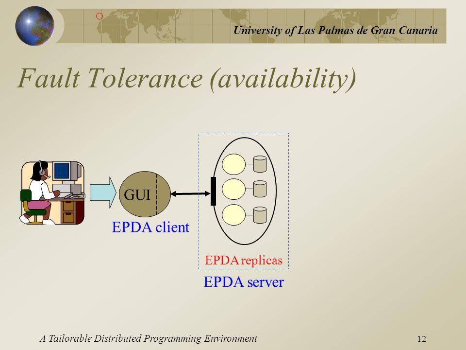 University of Las Palmas de Gran Canaria A Tailorable Distributed Programming Environment 12 Fault Tolerance (availability) GUI EPDA client EPDA repli
