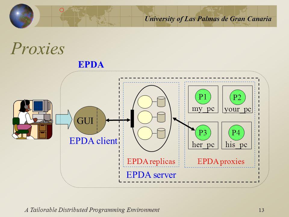University of Las Palmas de Gran Canaria A Tailorable Distributed Programming Environment 13 Proxies GUI EPDA client EPDA replicas EPDA server EPDA pr
