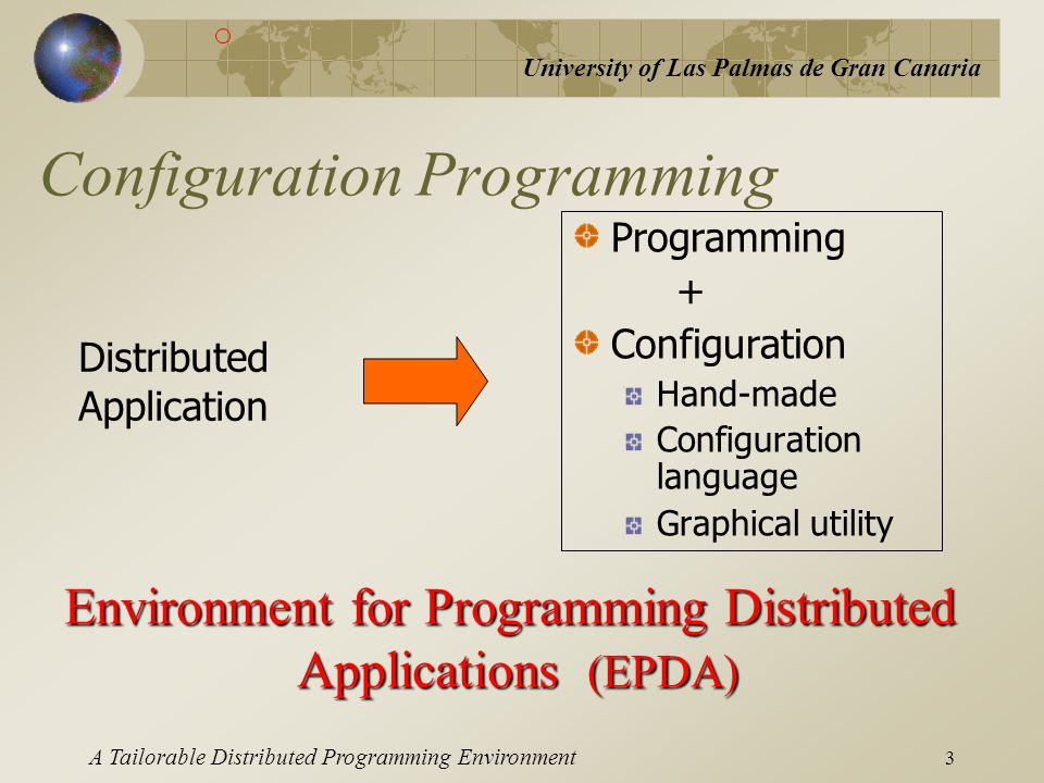 University of Las Palmas de Gran Canaria A Tailorable Distributed Programming Environment 14 EPDA-Modeller Tool EPDA-core client EPDA-core replica EPDA-core proxy EPDA-core server EPDA-core EPDA-Modeller Proxy GLADE EPDA server GUI GLADE EPDA client GLADE EPDA Specific features for GLADE run_appli (dat_appli) properties * + Appli.