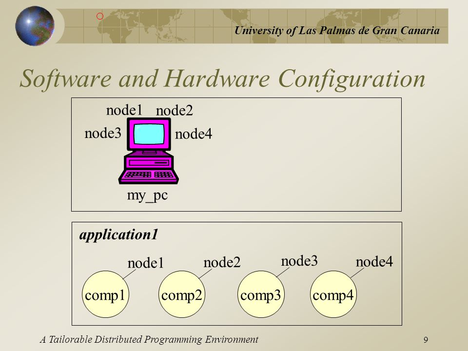 University of Las Palmas de Gran Canaria A Tailorable Distributed Programming Environment 9 Software and Hardware Configuration my_pc node1 node2 node3 node4 comp1 node1 comp2 node2 comp3 node3 comp4 node4 application1