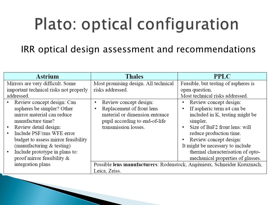 IRR optical design assessment and recommendations