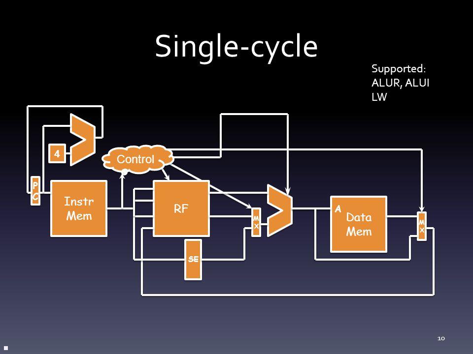 Single-cycle 10 Instr Mem Instr Mem PCPC PCPC RF 4 4 Control Supported: ALUR, ALUI LW SE MXMX MXMX Data Mem Data Mem MXMX MXMX A