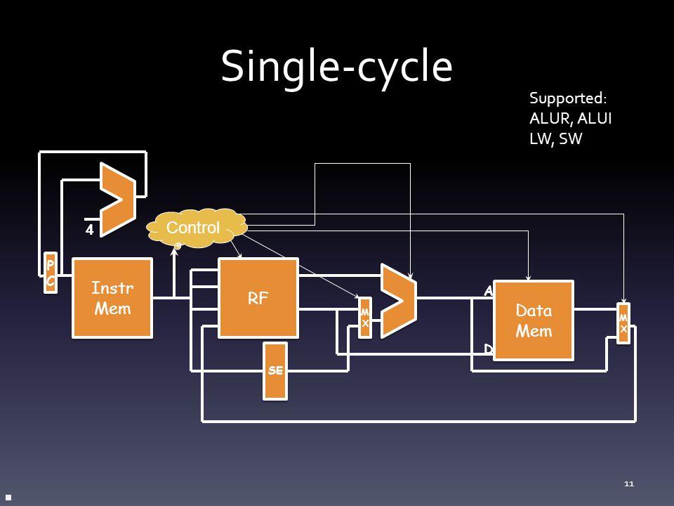 Single-cycle 11 Instr Mem Instr Mem PCPC PCPC RF 4 Control Supported: ALUR, ALUI LW, SW SE MXMX MXMX Data Mem Data Mem MXMX MXMX D A