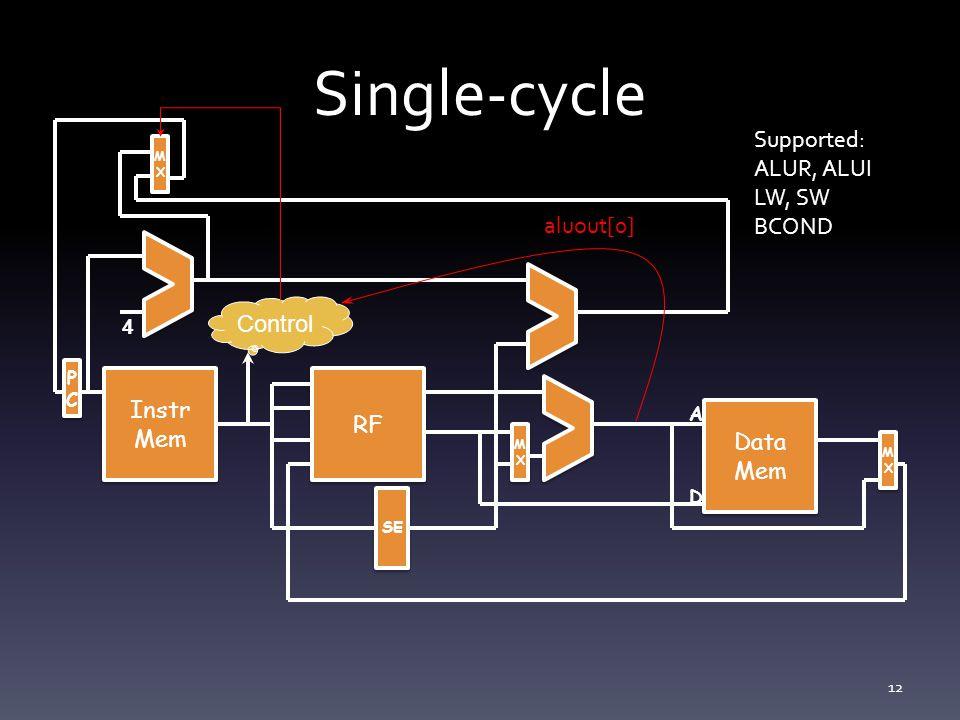 Single-cycle 12 Instr Mem Instr Mem PCPC PCPC MXMX MXMX RF Data Mem Data Mem MXMX MXMX MXMX MXMX SE 4 A D Control Supported: ALUR, ALUI LW, SW BCOND aluout[0]