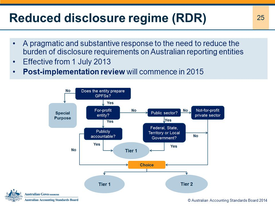 25 A pragmatic and substantive response to the need to reduce the burden of disclosure requirements on Australian reporting entities Effective from 1 July 2013 Post-implementation review will commence in 2015 Reduced disclosure regime (RDR) © Australian Accounting Standards Board 2014
