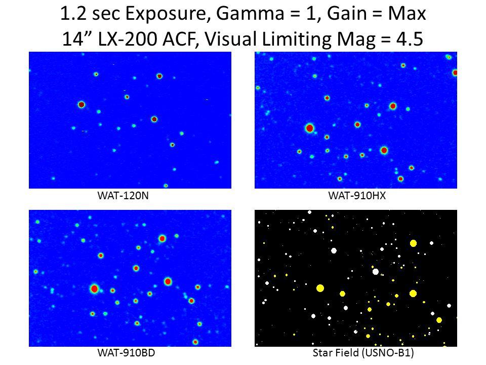 WAT-120NWAT-910HX WAT-910BDStar Field (USNO-B1) 1.2 sec Exposure, Gamma = 1, Gain = Max 14 LX-200 ACF, Visual Limiting Mag = 4.5