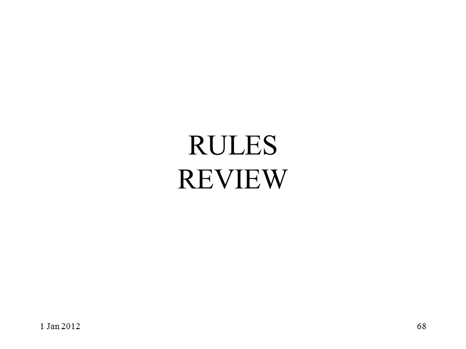RULES REVIEW 1 Jan 201268