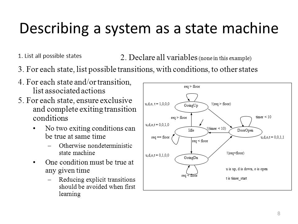8 Describing a system as a state machine 1. List all possible states 2.