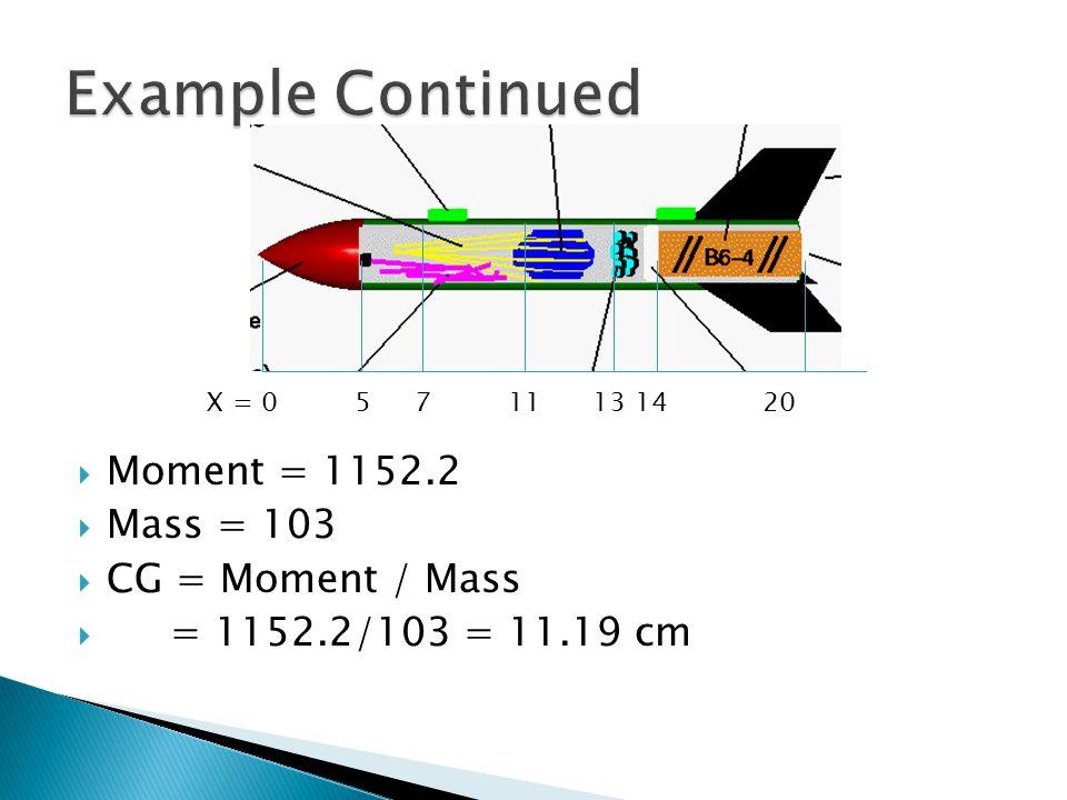 X = 0 5 7 11 13 14 20  Moment = 1152.2  Mass = 103  CG = Moment / Mass  = 1152.2/103 = 11.19 cm