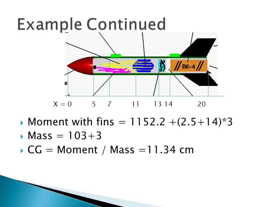 X = 0 5 7 11 13 14 20  Moment with fins = 1152.2 +(2.5+14)*3  Mass = 103+3  CG = Moment / Mass =11.34 cm