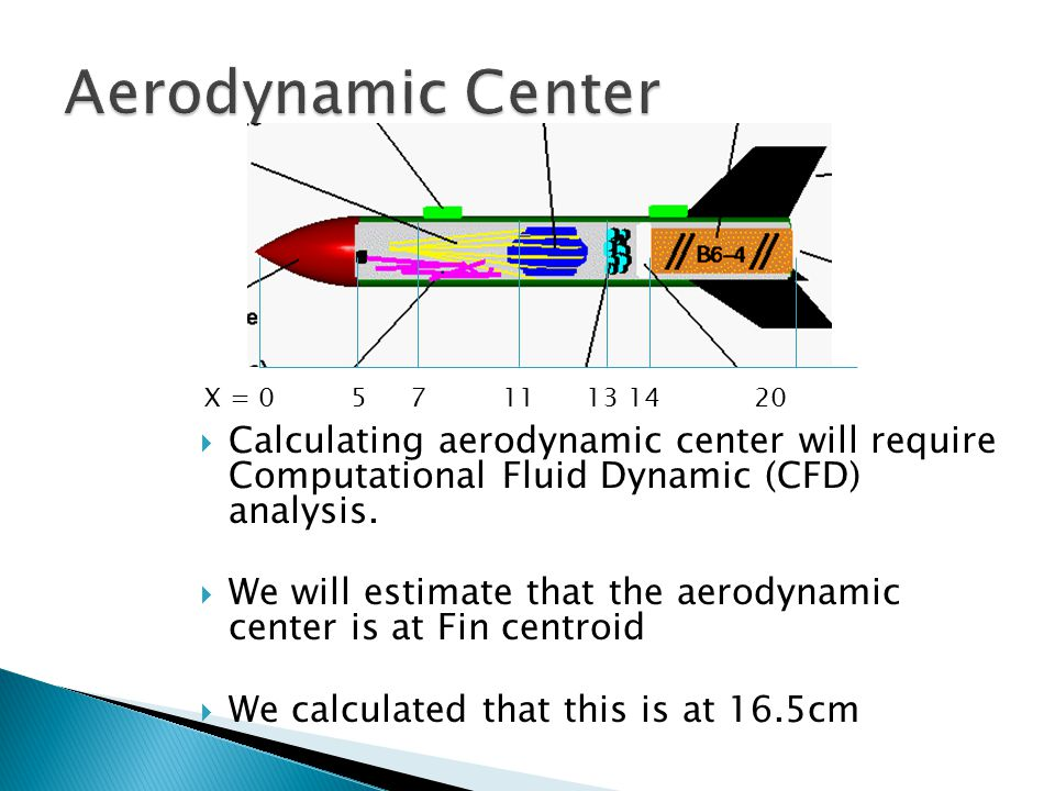  Calculating aerodynamic center will require Computational Fluid Dynamic (CFD) analysis.