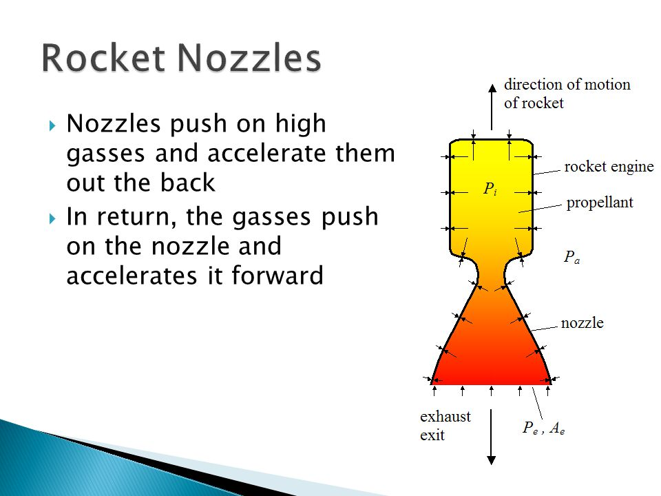  Nozzles push on high gasses and accelerate them out the back  In return, the gasses push on the nozzle and accelerates it forward