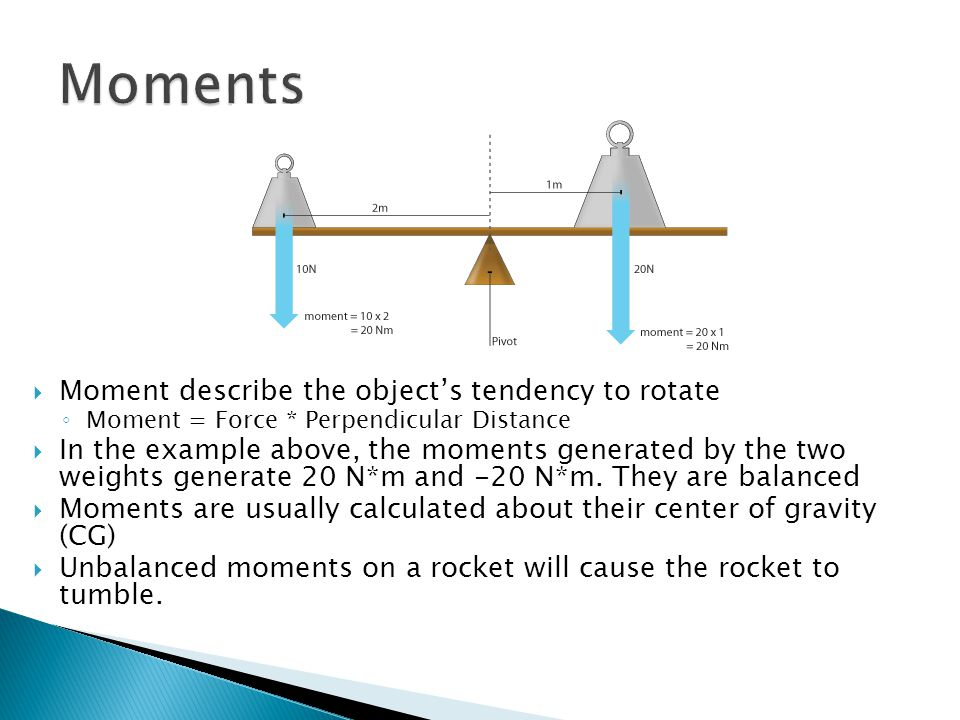  Moment describe the object's tendency to rotate ◦ Moment = Force * Perpendicular Distance  In the example above, the moments generated by the two weights generate 20 N*m and -20 N*m.