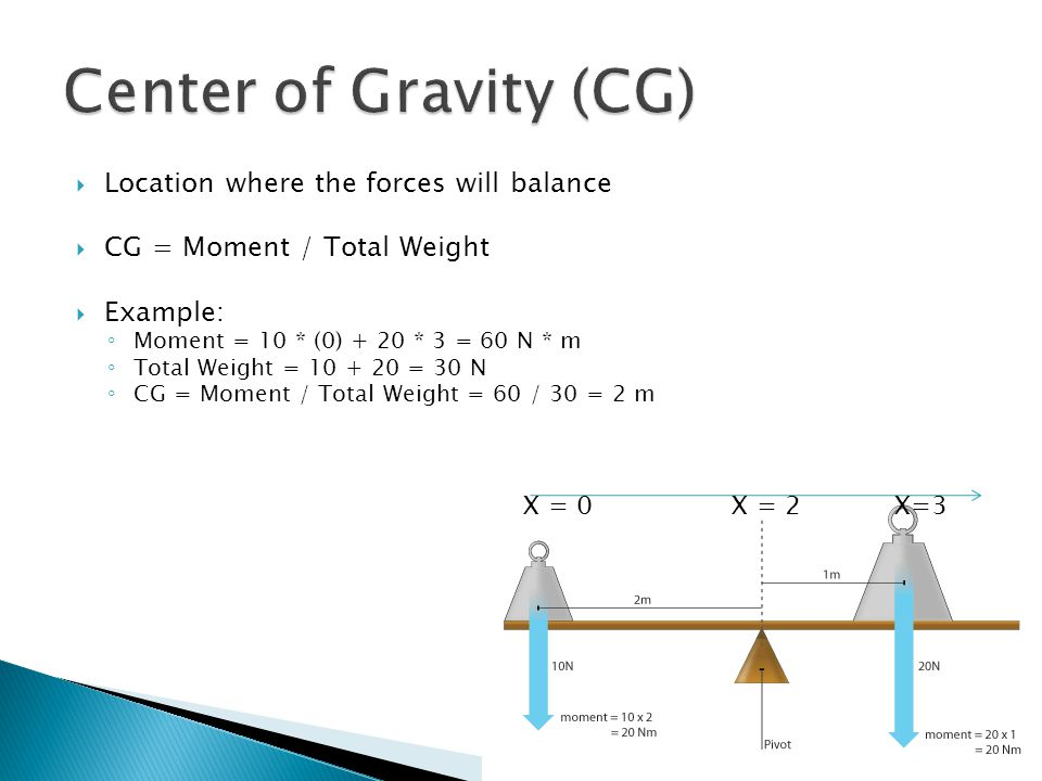  Location where the forces will balance  CG = Moment / Total Weight  Example: ◦ Moment = 10 * (0) + 20 * 3 = 60 N * m ◦ Total Weight = 10 + 20 = 30 N ◦ CG = Moment / Total Weight = 60 / 30 = 2 m X = 0X = 2 X=3