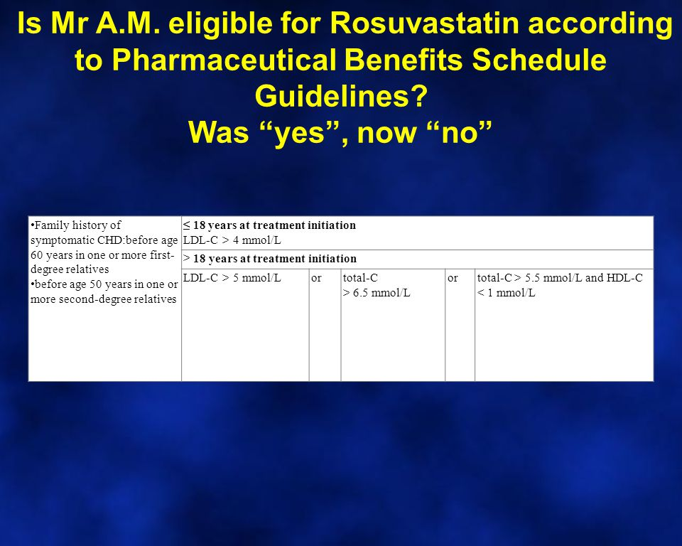 Is Mr A.M. eligible for Rosuvastatin according to Pharmaceutical Benefits Schedule Guidelines.